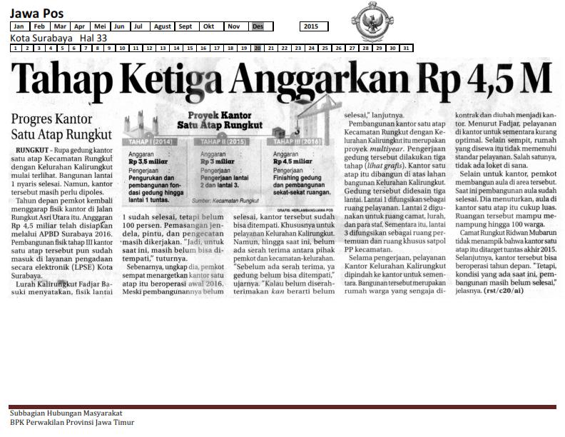 20-12-2015 Kota Surabaya Jawa Pos Hal 33_001