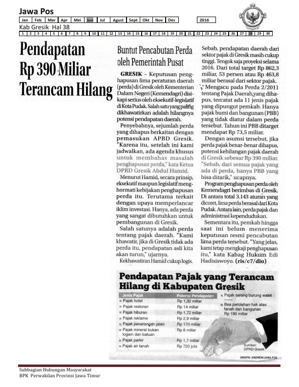 28-06-2016 Kab Gresik Jawa Pos Hal 38_001